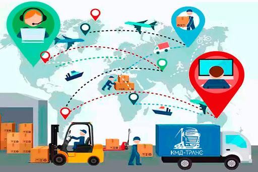 Логистика и управление цепями поставок. Раздел